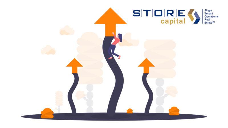 Le baromètre de Kompy : Analyse de l'action Store Capital Corporation
