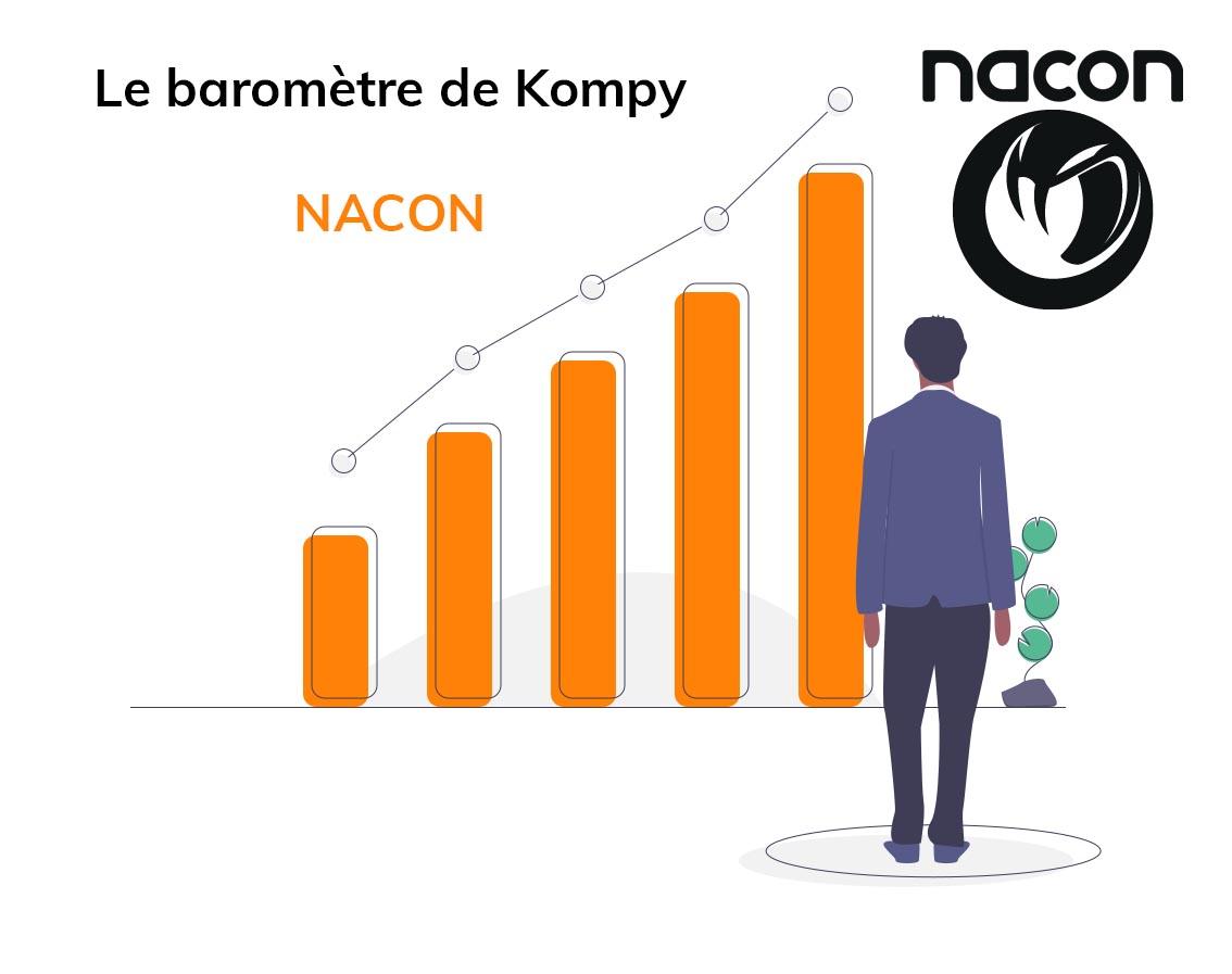 Le baromètre de Kompy : NACON