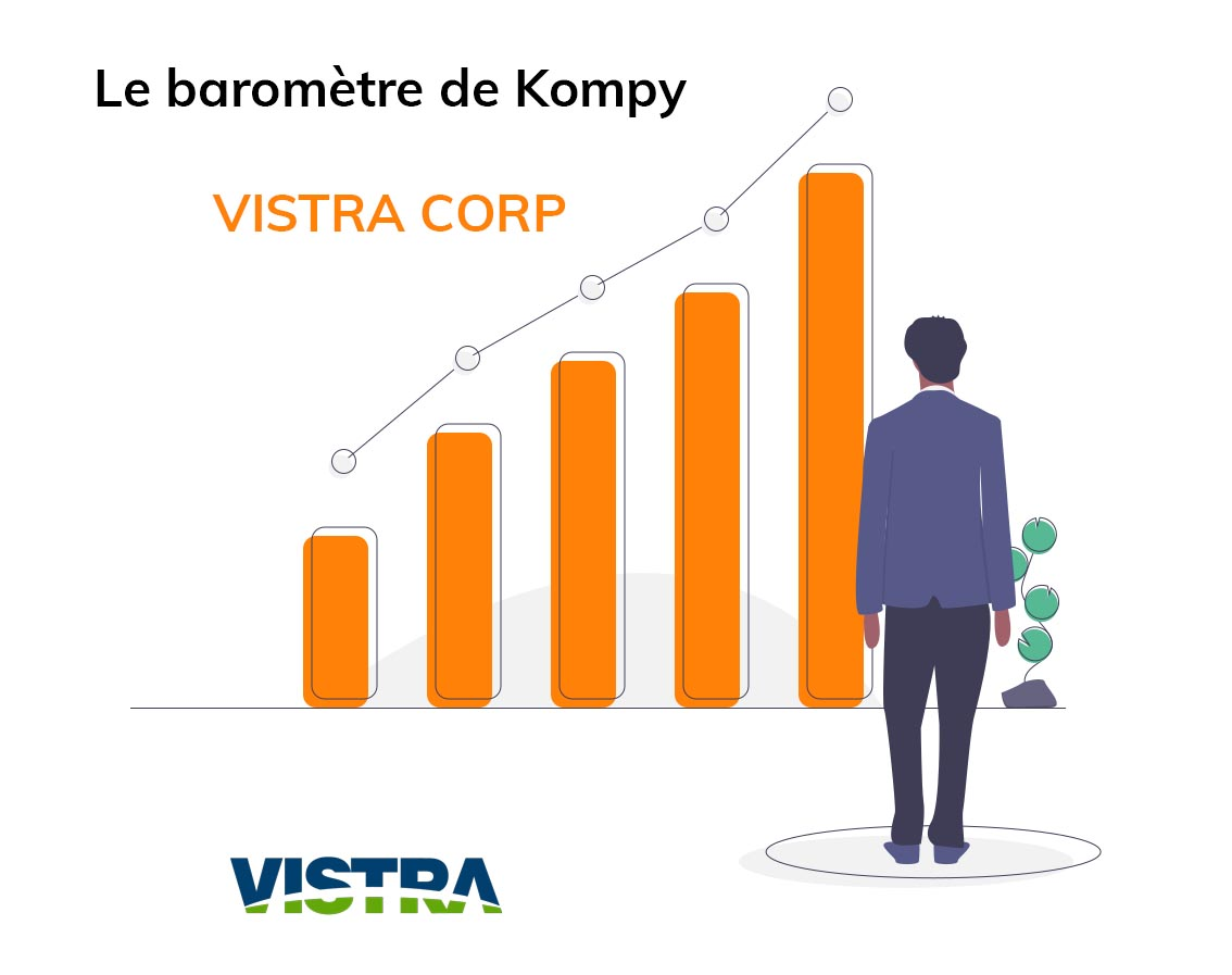 Le baromètre de Kompy : VISTRA CORP