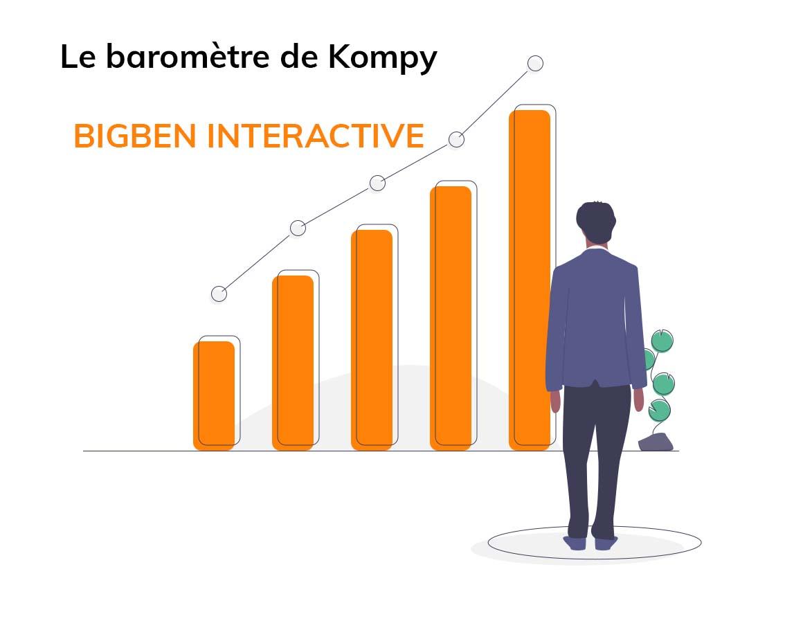 Le baromètre de Kompy : Analyse de la société BigBen Interactive