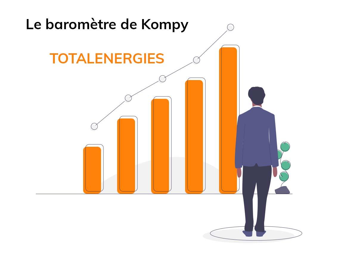 Le baromètre de Kompy : Analyse de la société TotalEnergies